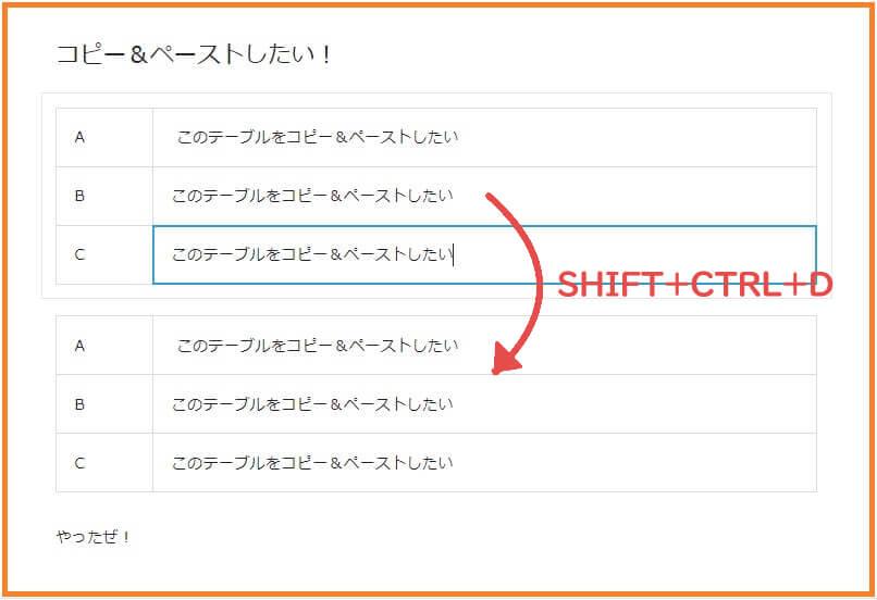 「SHIFT+CTRL+D」で複製