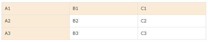 wp-block-tableに対して上記のCSSを追加した結果