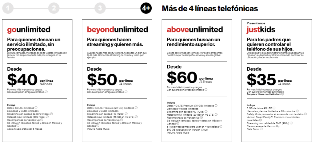 Verizon 5Gの料金プラン(4契約時)
