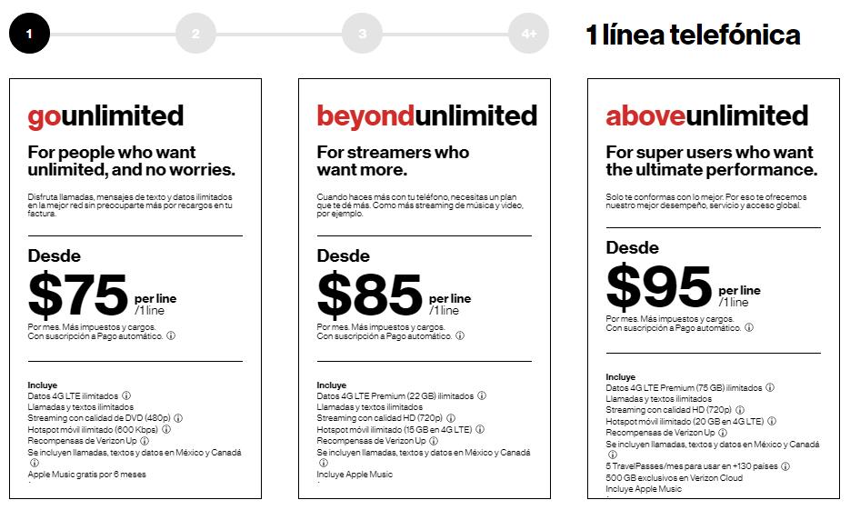 Verizon 5Gの料金プラン(1契約時)