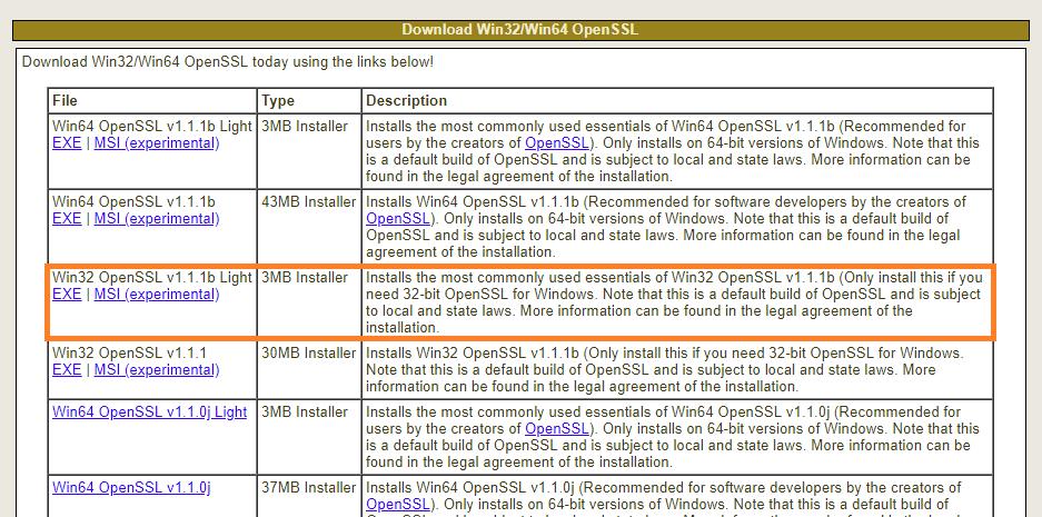 Windows版OpenSSLのダウンロード