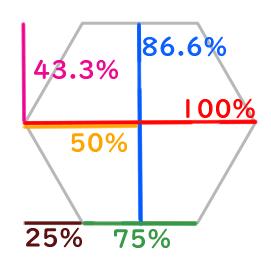 正六角形の計算比率-2