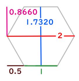 正六角形の計算比率